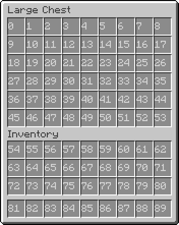 Chest Inventory Slots