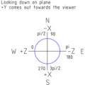 200px-Notchian Coordinate System.png